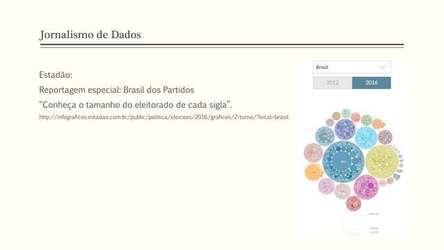 """Jornalismo de Dados Estadão: Reportagem especial: Brasil dos Partidos """"Conheça o tamanho do eleitorado de cada sigla"""". htt..."""