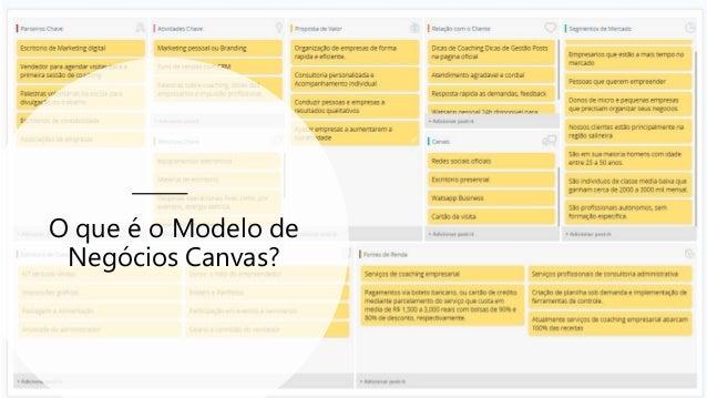 Aula 08 - Model Business Canvas Slide 2