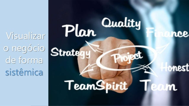 Aula 08 - Model Business Canvas Slide 3