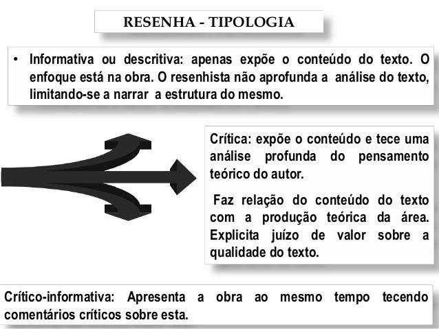 RESENHA - TIPOLOGIA• Informativa ou descritiva: apenas expõe o conteúdo do texto. Oenfoque está na obra. O resenhista não ...