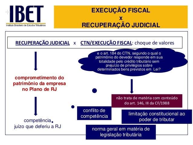 +  EXECUÇÃO FISCAL x RECUPERAÇÃO JUDICIAL RECUPERAÇÃO JUDICIAL x CTN/EXECUÇÃO FISCAL: choque de valores e o art. 184 do CT...