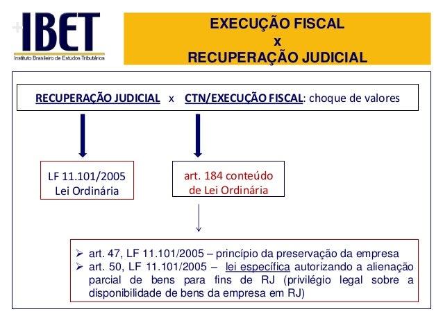 +  EXECUÇÃO FISCAL x RECUPERAÇÃO JUDICIAL RECUPERAÇÃO JUDICIAL x CTN/EXECUÇÃO FISCAL: choque de valores  LF 11.101/2005 Le...