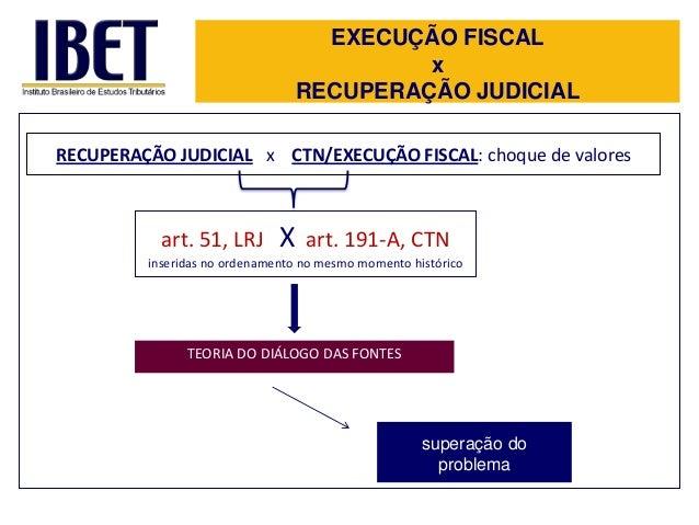 EXECUÇÃO FISCAL x RECUPERAÇÃO JUDICIAL RECUPERAÇÃO JUDICIAL x CTN/EXECUÇÃO FISCAL: choque de valores  art. 51, LRJ  X  art...