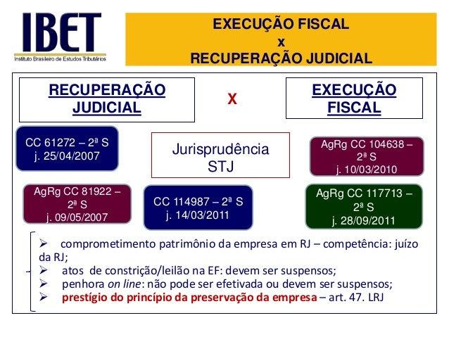 EXECUÇÃO FISCAL x RECUPERAÇÃO JUDICIAL  RECUPERAÇÃO JUDICIAL CC 61272 – 2ª S j. 25/04/2007 AgRg CC 81922 – 2ª S j. 09/05/2...