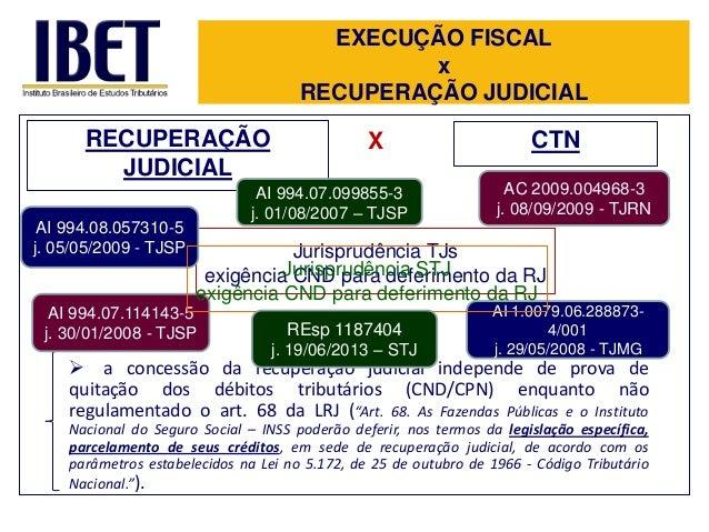 EXECUÇÃO FISCAL x RECUPERAÇÃO JUDICIAL  RECUPERAÇÃO JUDICIAL AI 994.08.057310-5 j. 05/05/2009 - TJSP  X  AI 994.07.099855-...