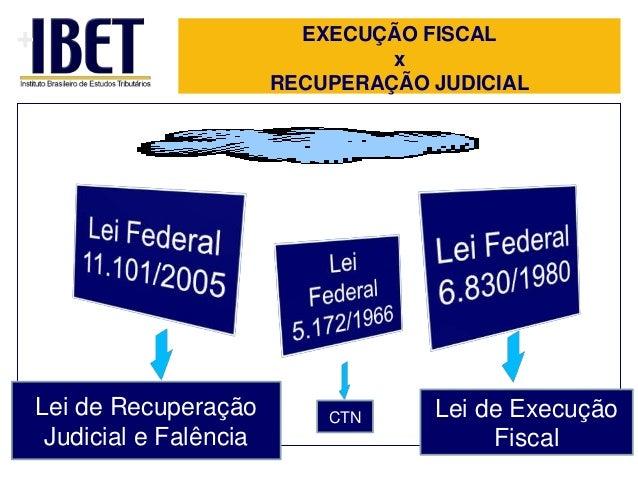 +  EXECUÇÃO FISCAL x RECUPERAÇÃO JUDICIAL  Lei de Recuperação Judicial e Falência  CTN  Lei de Execução Fiscal