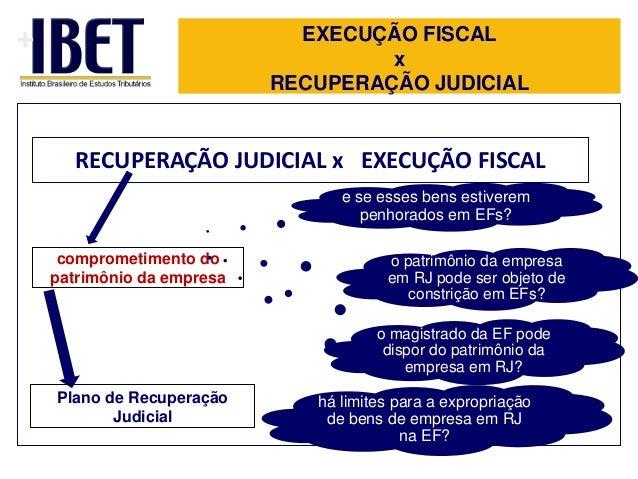 +  EXECUÇÃO FISCAL x RECUPERAÇÃO JUDICIAL  RECUPERAÇÃO JUDICIAL x EXECUÇÃO FISCAL e se esses bens estiverem penhorados em ...