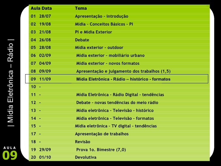 <ul><li>Aula Data Tema </li></ul><ul><li>01 28/07 Apresentação - introdução </li></ul><ul><li>02 19/08 Mídia – Conceitos B...
