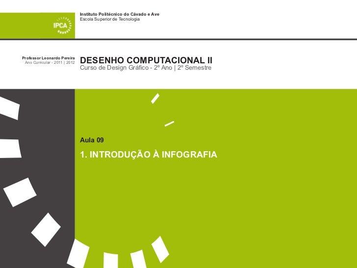 Instituto Politécnico do Cávado e Ave                                Escola Superior de TecnologiaProfessor Leonardo Perei...