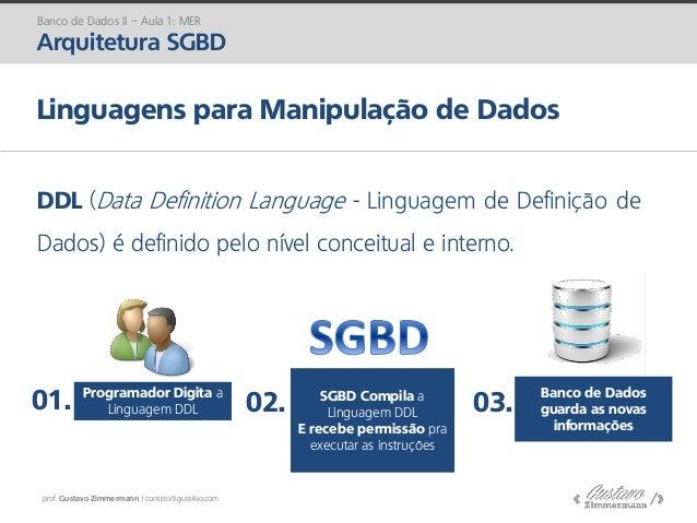 prof. Gustavo Zimmermann | contato@gust4vo.com Linguagens para Manipulação de Dados DDL (Data Definition Language - Lingua...