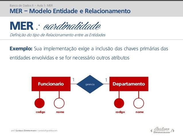 prof. Gustavo Zimmermann | contato@gust4vo.com MER : cardinalidade Definição do tipo de Relacionamento entre as Entidades ...
