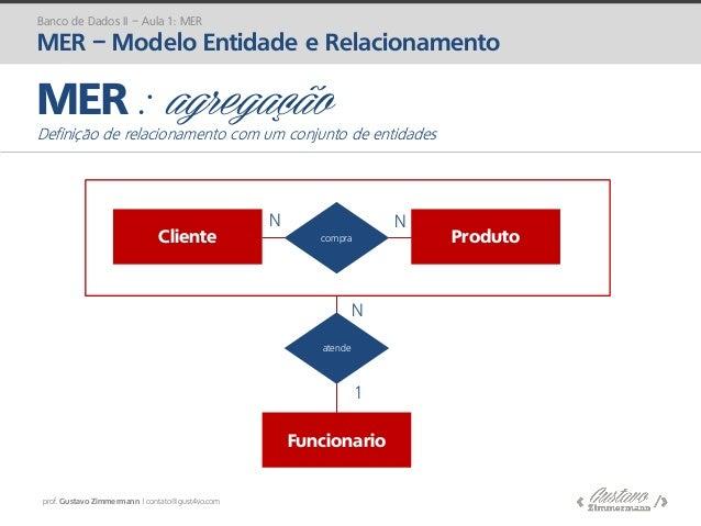 prof. Gustavo Zimmermann | contato@gust4vo.com MER : agregação Definição de relacionamento com um conjunto de entidades Cl...