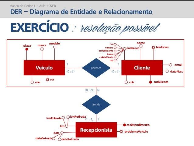 prof. Gustavo Zimmermann | contato@gust4vo.com EXERCÍCIO : resolução possível Veiculo Clientepertence 1 1 Recepcionista at...