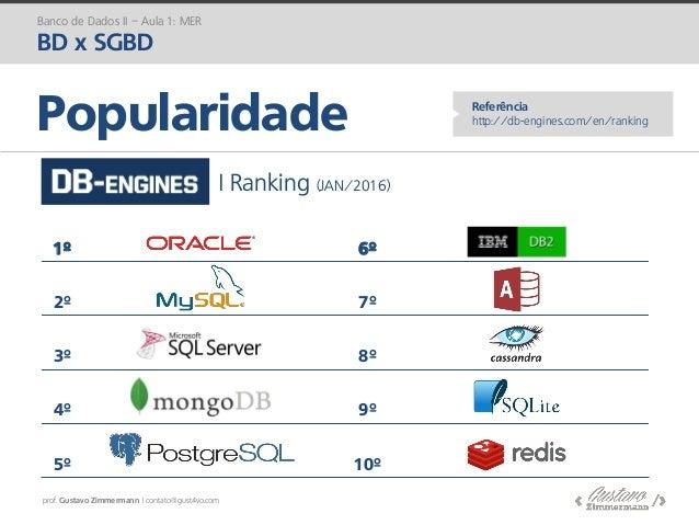prof. Gustavo Zimmermann | contato@gust4vo.com Popularidade | Ranking (JAN/2016) Referência http://db-engines.com/en/ranki...
