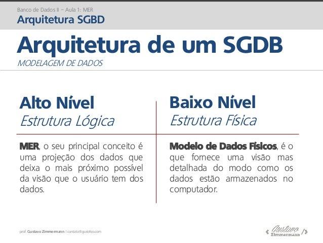 prof. Gustavo Zimmermann | contato@gust4vo.com Arquitetura de um SGDB MODELAGEM DE DADOS Alto Nível Estrutura Lógica Baixo...
