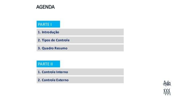 Controles da Administração Pública - Parte I - Controle Externo Slide 3