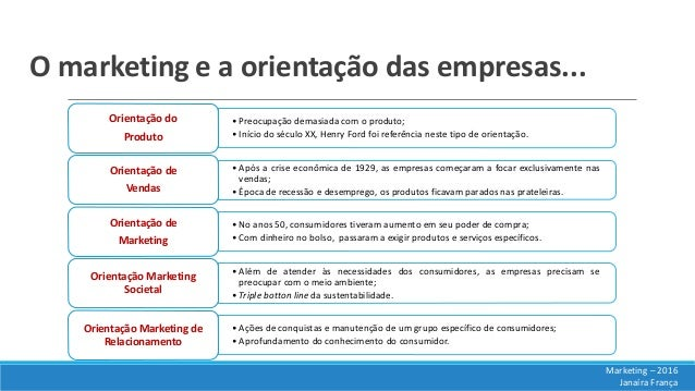 O marketing e a orientação das empresas... Marketing – 2016 Janaíra França •Preocupação demasiada com o produto; •Início d...