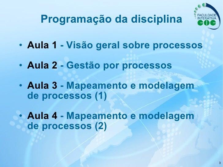 Aula 1   Modelagem De Processos Slide 3
