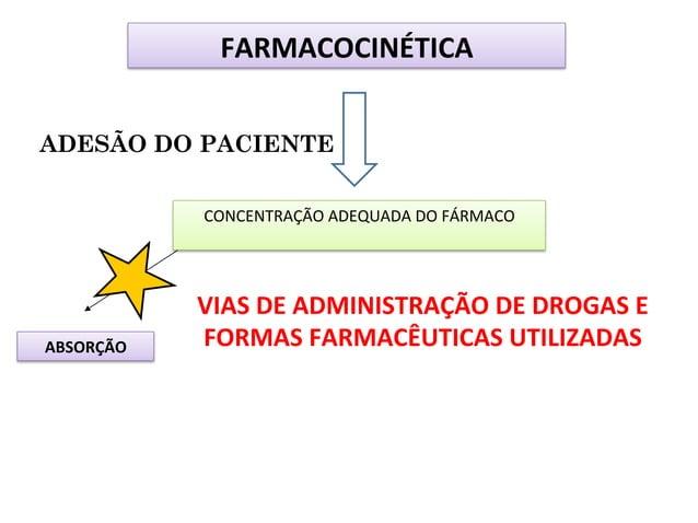 FARMACOCINÉTICA   ADESÃO DO PACIENTE CONCENTRAÇÃO  ADEQUADA  DO  FÁRMACO    ABSORÇÃO    VIAS  DE  ADMINIST...