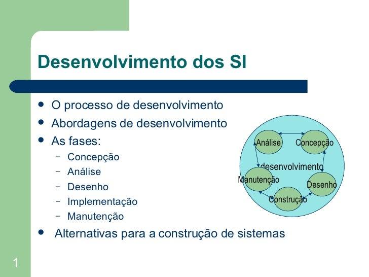 Desenvolvimento dos SI <ul><li>O processo de desenvolvimento </li></ul><ul><li>Abordagens de desenvolvimento  </li></ul><u...