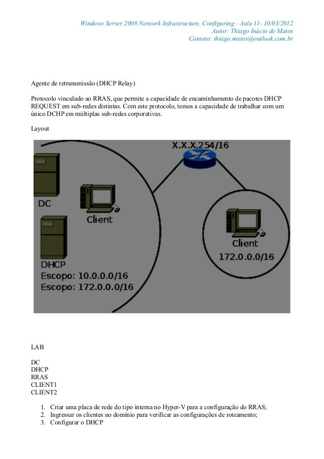 Windows Server 2008 Network Infrastructure, Configuring - Aula 11- 10/03/2012Autor: Thiago Inácio de MatosContato: thiago....