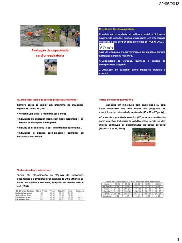22/05/2013 1 Avaliação da capacidade cardiorrespiratória Resistência Cardiorrespiratória Consiste na capacidade de realiza...