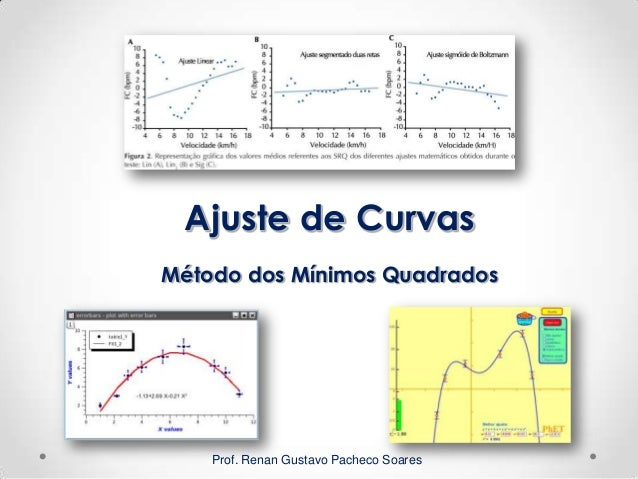 Ajuste de Curvas Método dos Mínimos Quadrados Prof. Renan Gustavo Pacheco Soares