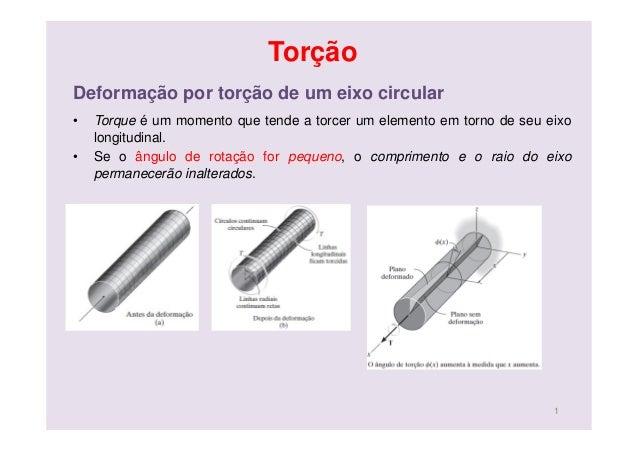 Deformação por torção de um eixo circular • Torque é um momento que tende a torcer um elemento em torno de seu eixo longit...