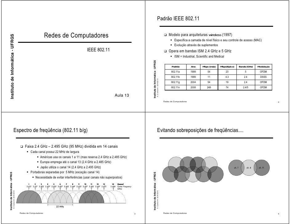 Padrão IEEE 802.11                                                                                        Redes de Computa...