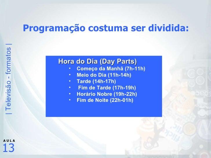 Programação costuma ser dividida: <ul><ul><li>Hora do Dia (Day Parts) </li></ul></ul><ul><ul><ul><li>Começo da Manhã (7h-1...