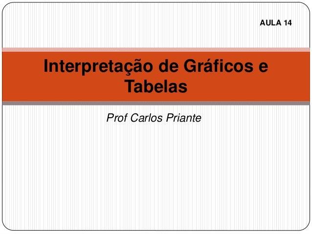 Prof Carlos Priante Interpretação de Gráficos e Tabelas AULA 14