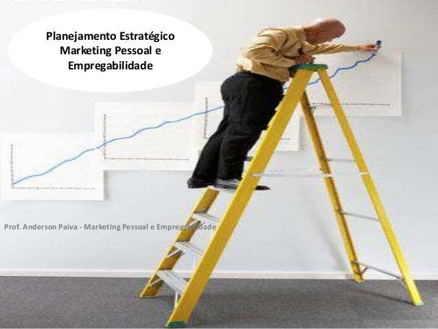Planejamento Estratégico Marketing Pessoal e Empregabilidade  Prof. Anderson Paiva - Marketing Pessoal e Empregabilidade
