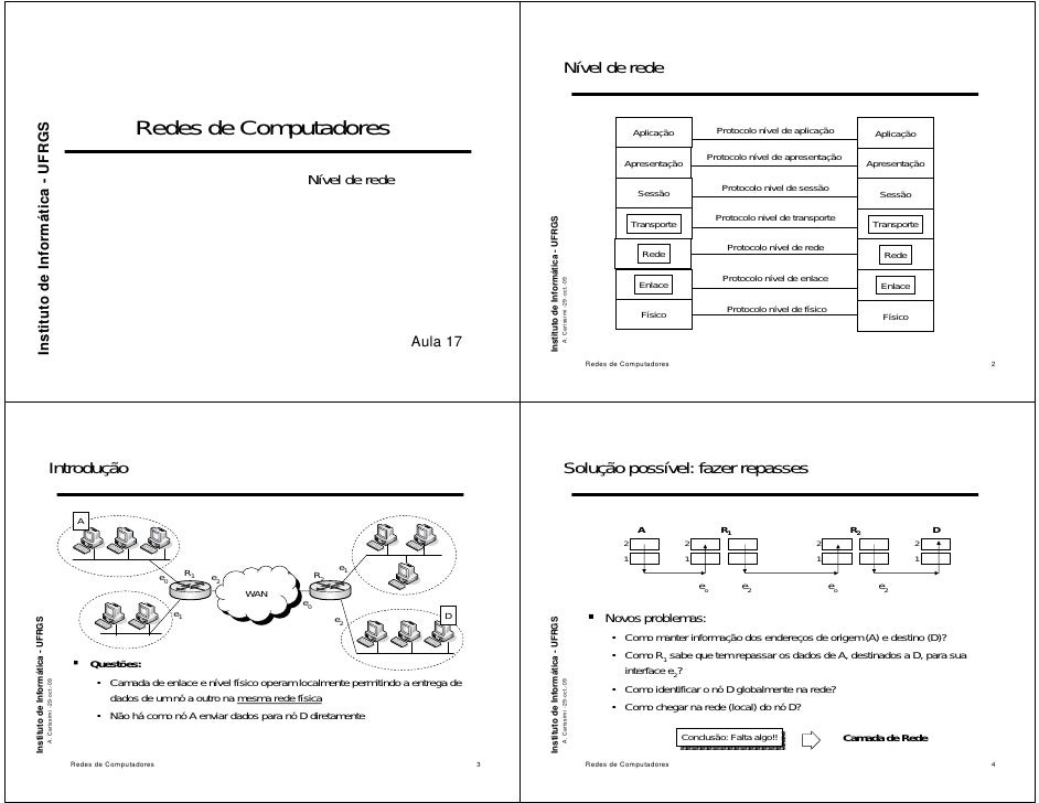 Nível de rede                                                                                 Redes de Computadores      I...