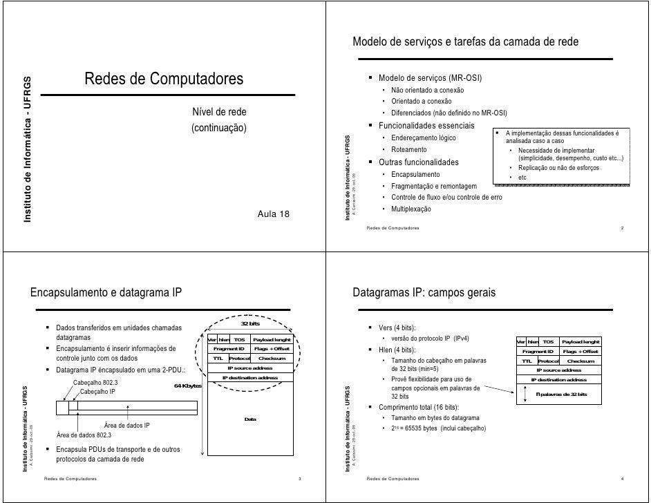 Modelo de serviços e tarefas da camada de rede                                                                            ...