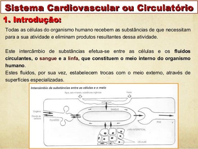 Sistema Cardiovascular ou CirculatórioSistema Cardiovascular ou Circulatório 1. Introdução:1. Introdução: Todas as células...