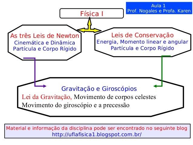 Física IAs três Leis de NewtonCinemática e DinâmicaPartícula e Corpo RígidoLeis de ConservaçãoEnergia, Momento linear e an...