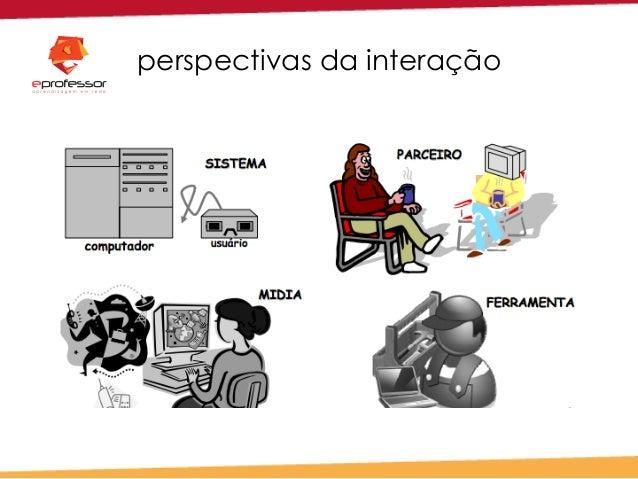 perspectivas da interação