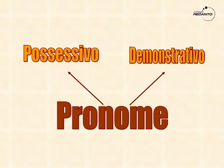 Pronome Possessivo Demonstrativo