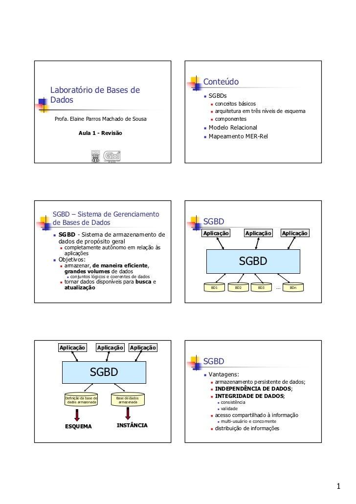 Conteúdo Laboratório de Bases de                                                        SGBDs Dados                       ...