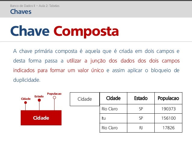 prof. Gustavo Zimmermann | contato@gust4vo.com Chave Composta Banco de Dados II – Aula 2: Tabelas Chaves A chave primária ...