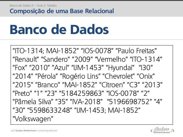 prof. Gustavo Zimmermann | contato@gust4vo.com Banco de Dados Banco de Dados II – Aula 2: Tabelas Composição de uma Base R...