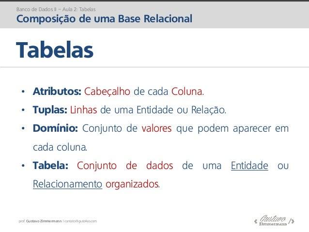 prof. Gustavo Zimmermann | contato@gust4vo.com Tabelas Banco de Dados II – Aula 2: Tabelas Composição de uma Base Relacion...