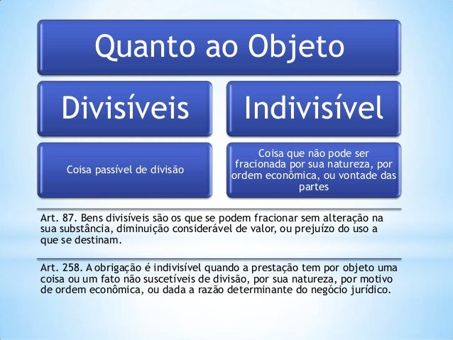 Quanto ao Objeto Divisíveis  Indivisível  Coisa passível de divisão  Coisa que não pode ser fracionada por sua natureza, p...