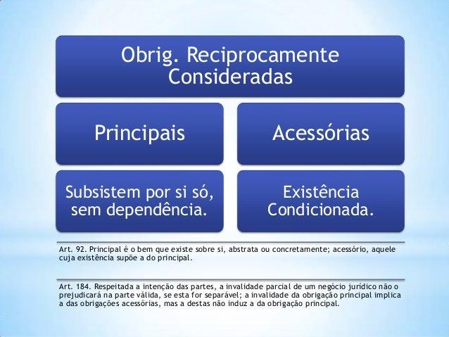 Obrig. Reciprocamente Consideradas Principais  Acessórias  Subsistem por si só, sem dependência.  Existência Condicionada....