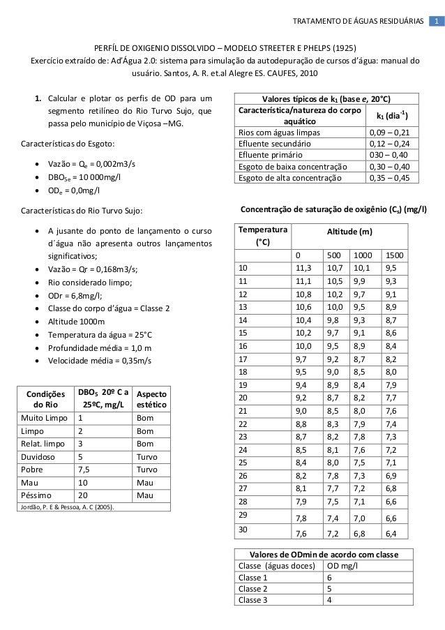 TRATAMENTO DE ÁGUAS RESIDUÁRIAS  PERFÍL DE OXIGENIO DISSOLVIDO – MODELO STREETER E PHELPS (1925) Exercício extraído de: Ad...