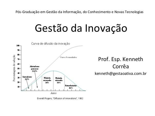 Pós-Graduação em Gestão da Informação, do Conhecimento e Novas Tecnologias           Gestão da Inovação                   ...