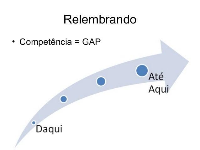 Relembrando • Competência = GAP