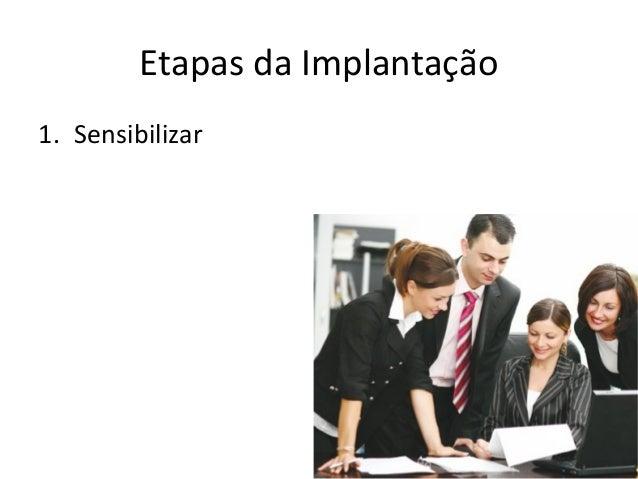 Etapas da Implantação 1. Sensibilizar