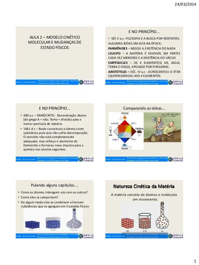 24/03/2014 1 Prof. Nicodemos quimicaealgomais.blogspot.com.br nicoquimica@yahoo.com.br AULA 2 – MODELO CINÉTICO MOLECULAR ...