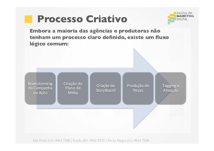 Processo Criativo Embora a maioria das agências e produtoras não tenham um processo claro definido, existe um fluxo lógico ...